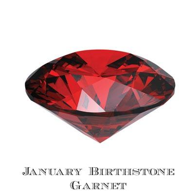 birthstones Archives - themetaphysicalhouseandgarden